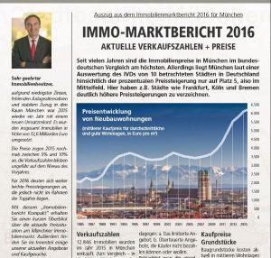 Auschnitt der Bröschüre des Immo-Marktberichts für 2016