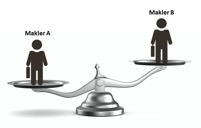 Maklervergleich