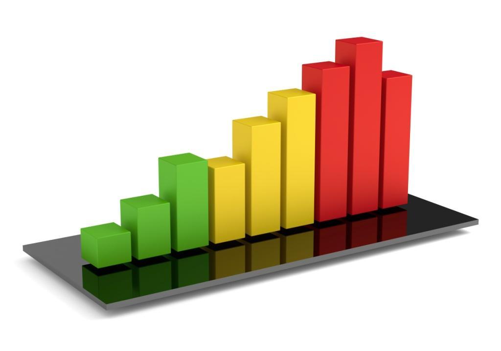 Statistik Entwicklung Preise